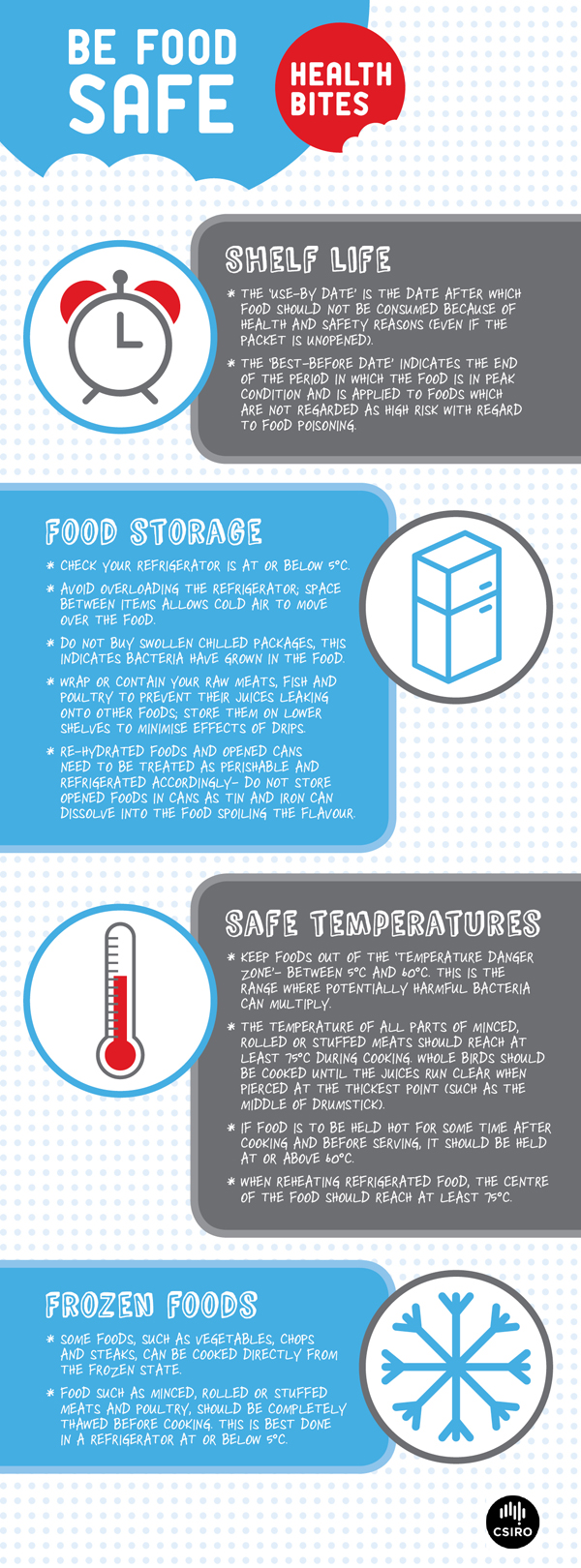 Food safety infographic