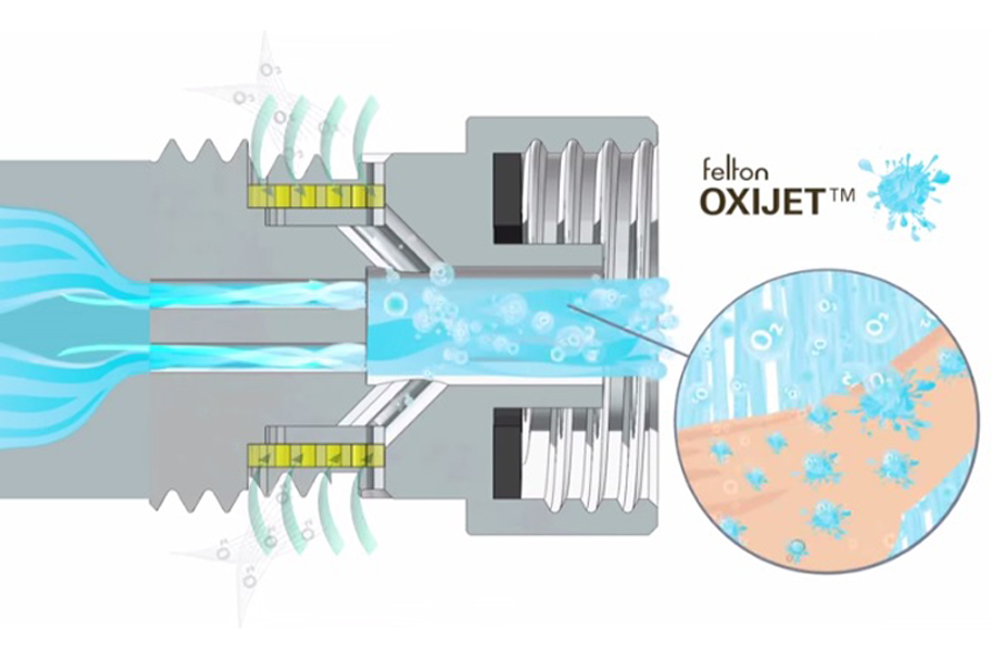 Graphic showing water flowing through pipes and out shower nozzle with air bubbles added.