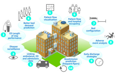 patient flow diagram with icons