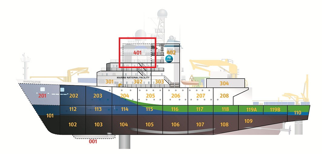 RV Investigator graphic, block 401