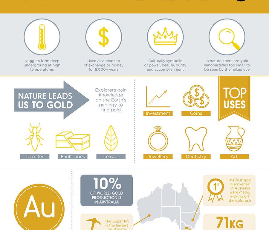 CSIRO: gold in the rough
