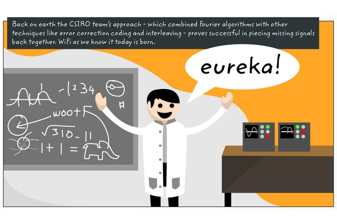 Comic of scientist saying Eureka after developing WiFi.