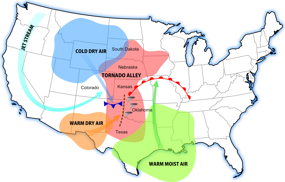 America's infamous tornado alley (red) and the related weather systems. Image: Dan Craggs.