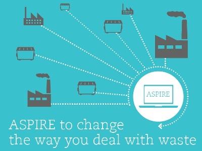 ASPIRE Infographic