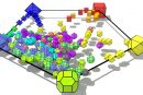 a computer simulation of clusters of nanoparticles represented by different shapes and colours