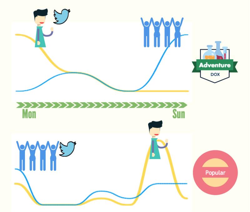 paradox app infographic 2