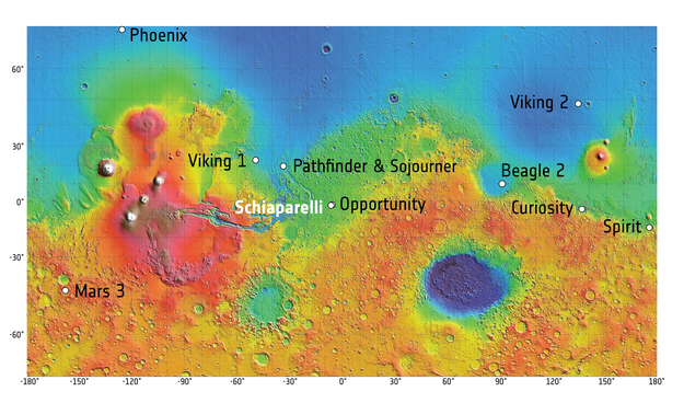 The landing sites of the seven rovers and landers that have reached the surface of Mars and successfully operated, and the approximate landing area of Schiaparelli in the region known as Meridiani Planum.