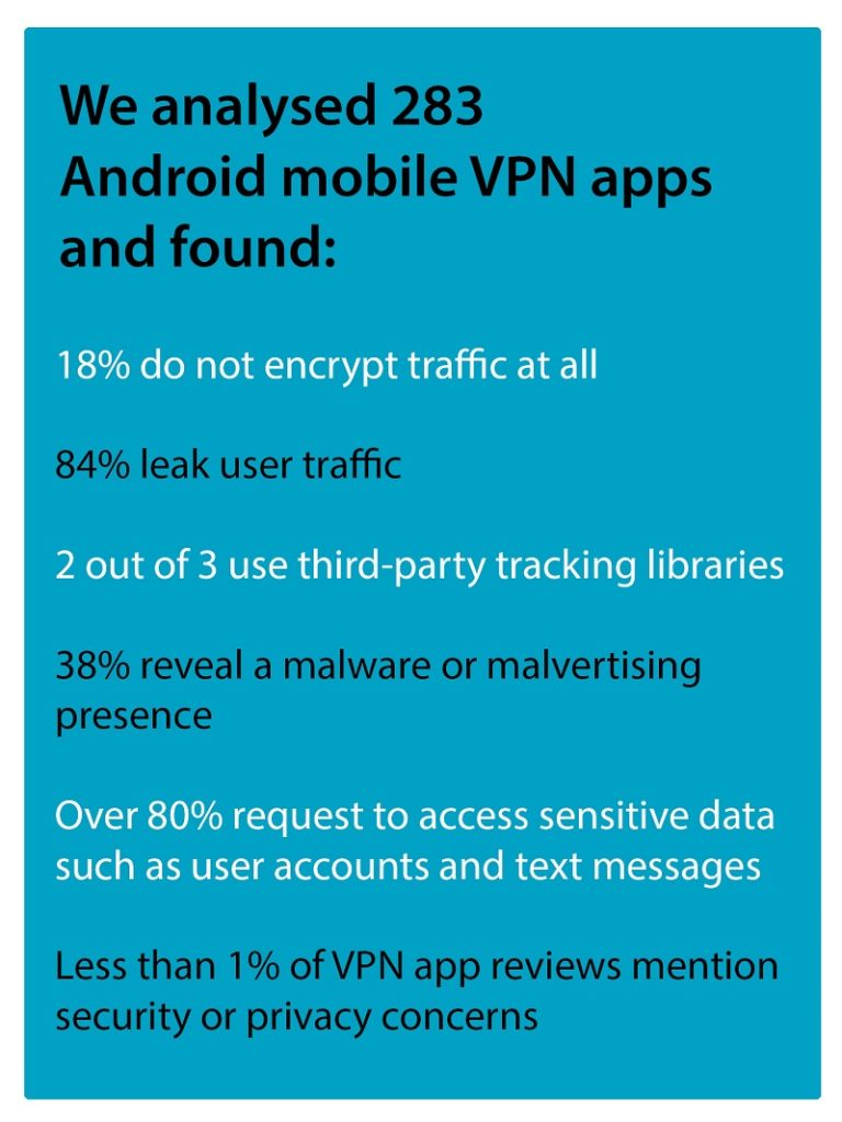 VPN facts from the study