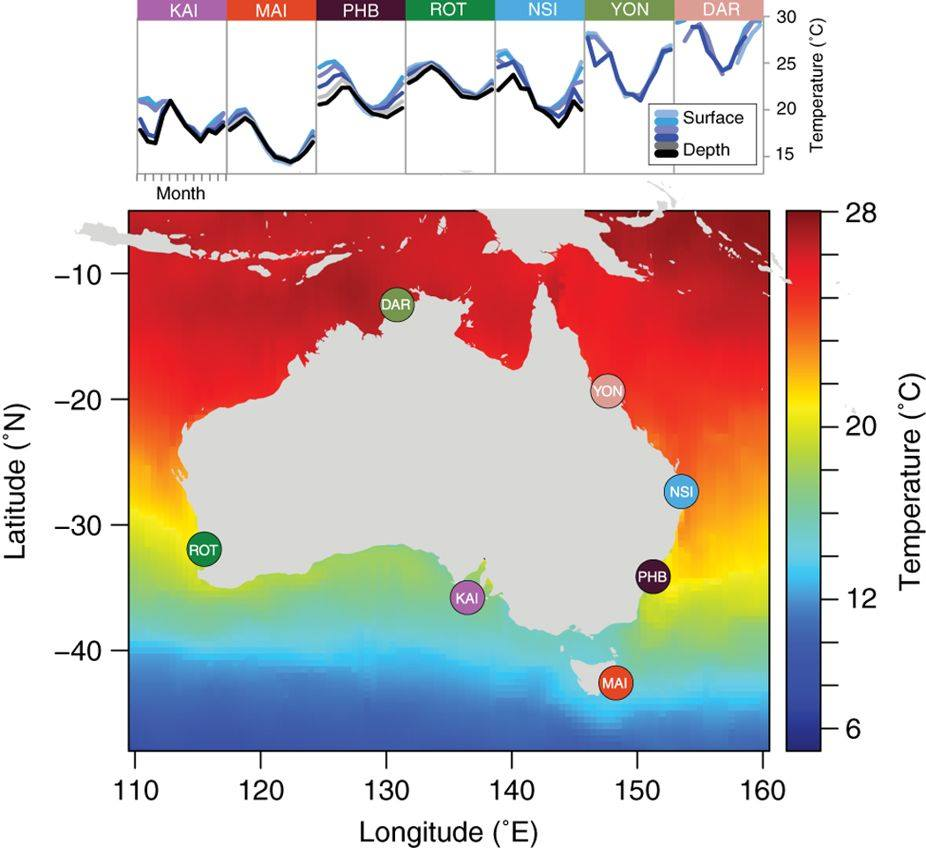 Map of Australia showing the key sites where marine microbes have been collected