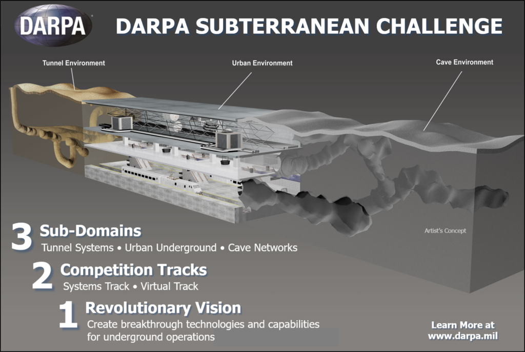 The DARPA Subterranean Challenge explores innovative approaches and new technologies to rapidly map, navigate, and search complex underground environments. – Image courtesy of DARPA.