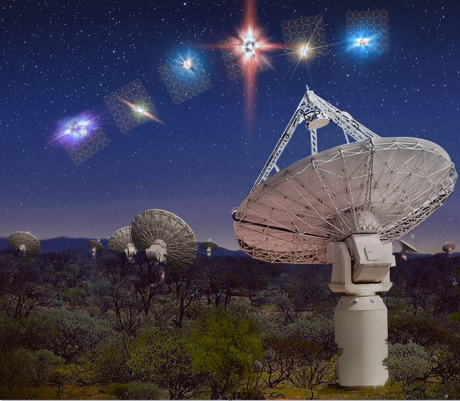 An artist's impression of our Australian SKA Pathfinder (ASKAP) radio telescope observing 'fast radio bursts' in 'fly's-eye mode'. Each antenna points in a slightly different direction, giving maximum sky coverage. Image: OzGrav, Swinburne University of Technology.