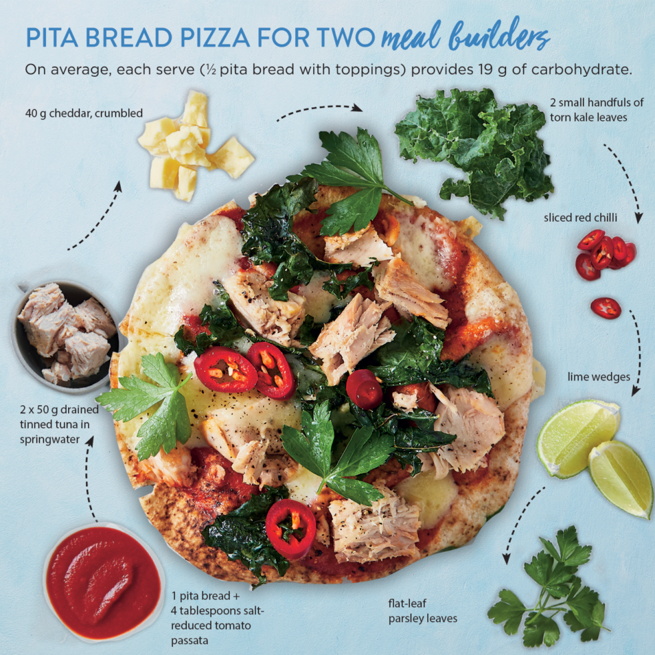 A recipe card for pita bread pizzas with the ingredients around it.