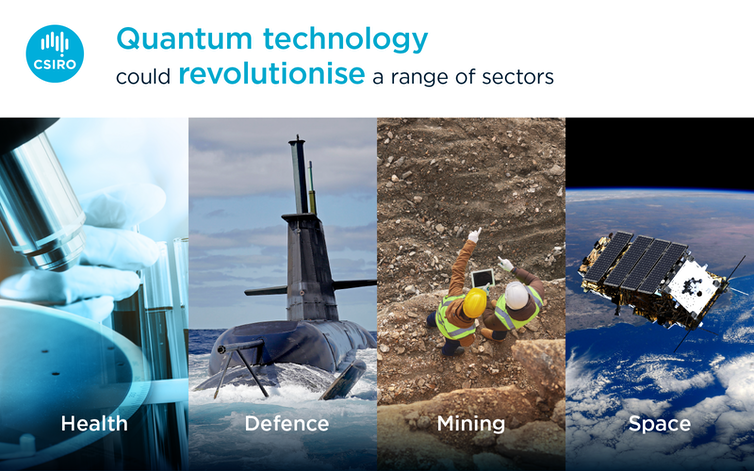 infographic showing sectors quantum will revoluntise. It shows health, defence, mining and space