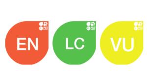 IUCN symbols for sharks